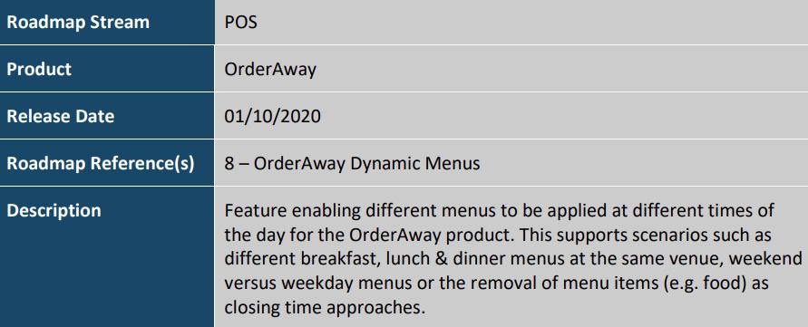 OrderAway Dynamic Menus
