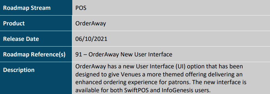 OrderAway New User Interface